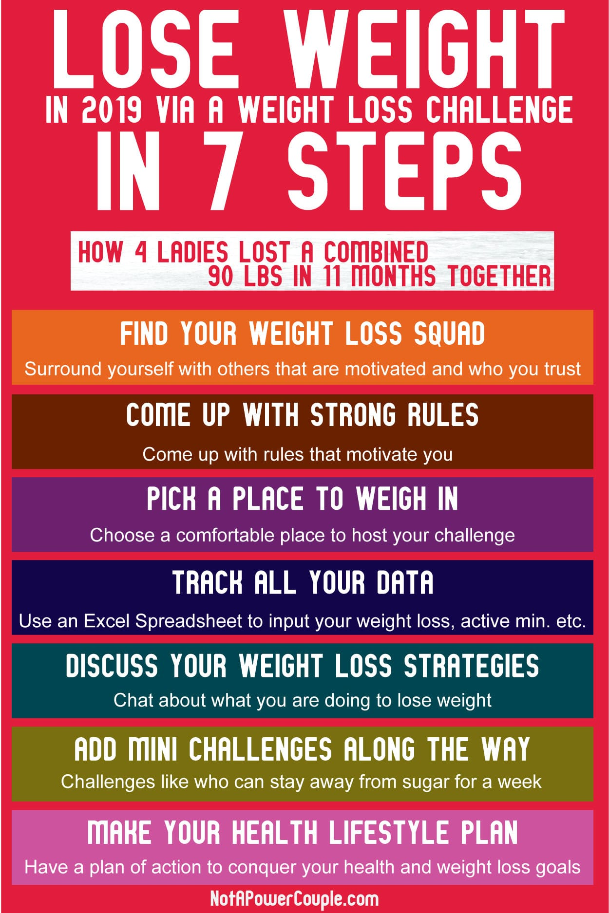 The Ultimate Guide To Losing Weight In Via A Weight