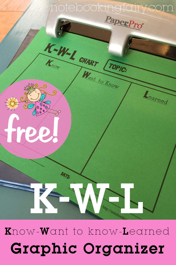 K W L Graphic Organizer Printable Notebooking Fairy