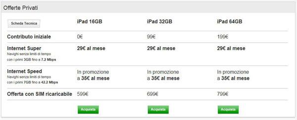 Nuovo iPad con Vodafone