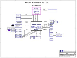 Lenovo IdeaCentre Q190 schematic – BM6C66LF MB schematic