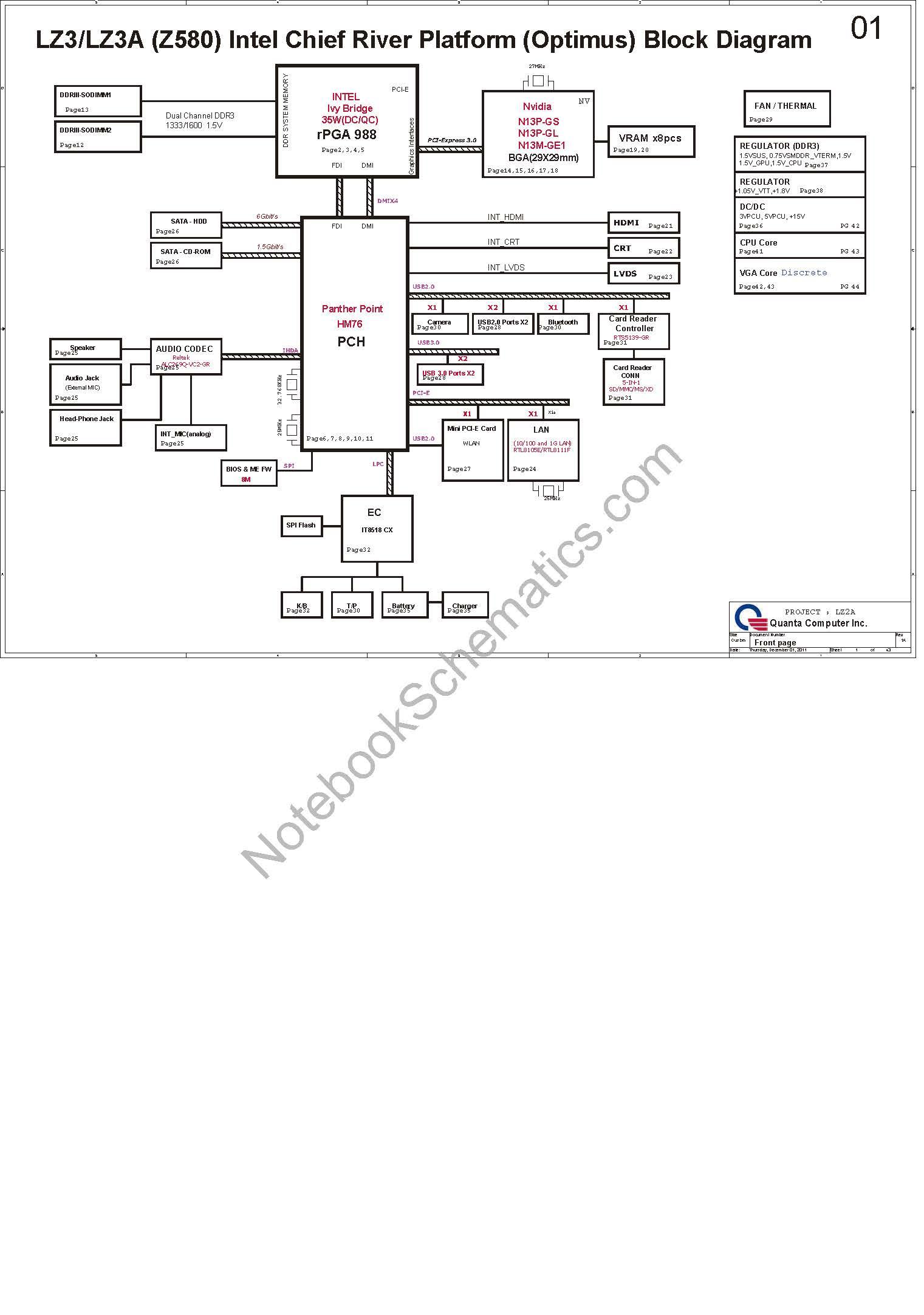 Lenovo Ideapad Z580 Schematic Da0lz3mb6g0 Dalz3amb8e0