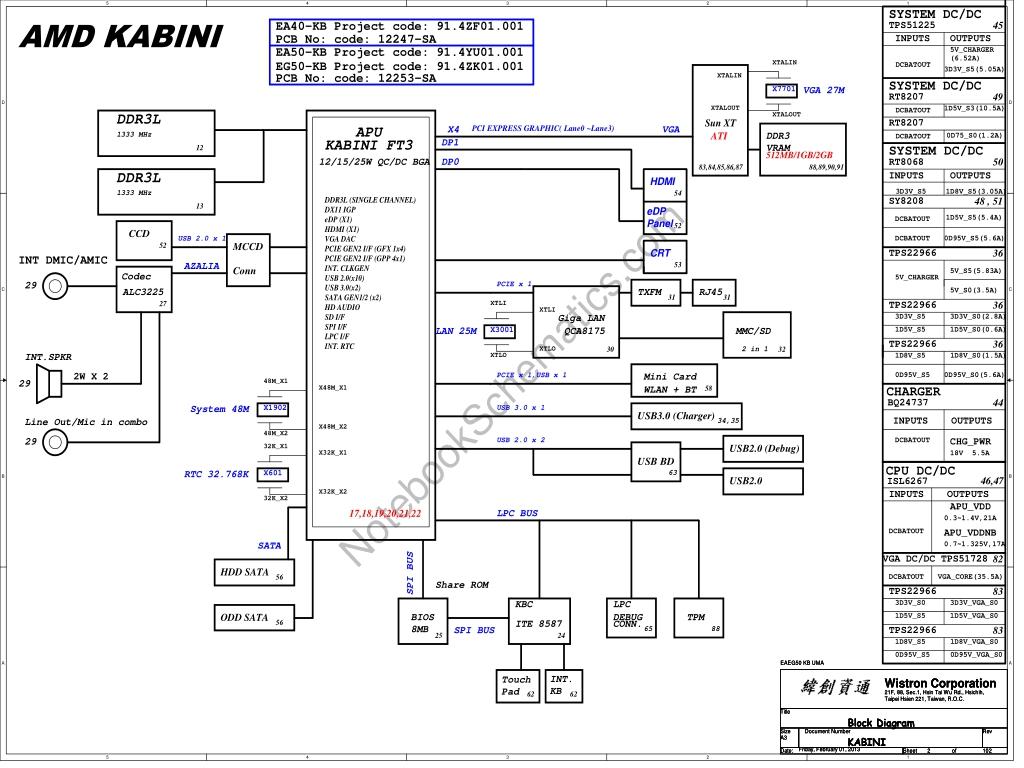 Acer Aspire E1 422 E1 522 Schematic Ea Eg 40 50 Px Uma