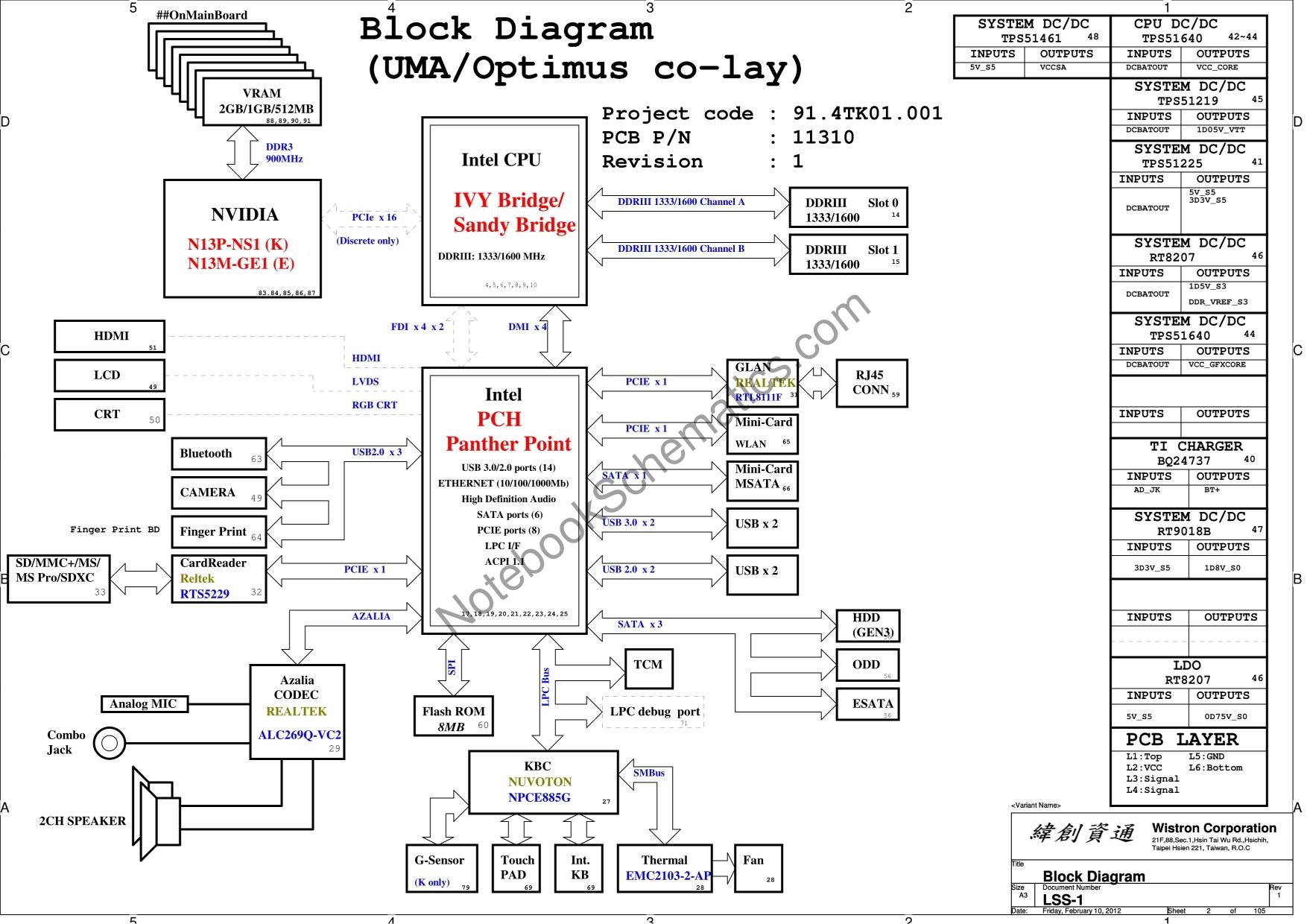Lenovo Ideapad E49al Schematic Wistron Lss1 Schematic
