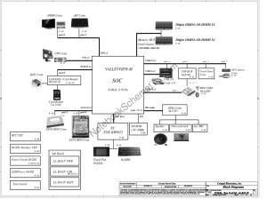 ACER E5511G UMA Schematic – Compal Z5WAL LAB211P