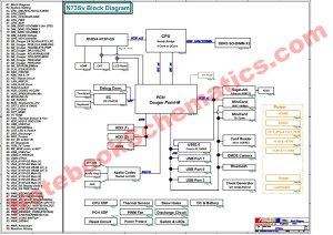 ASUS N73SV Schematic | NotebookSchematics