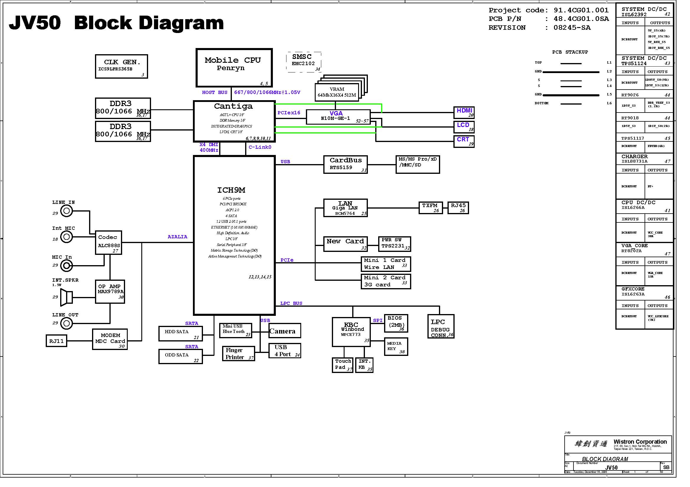 Notebookschematics