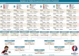 Europameisterschaft Spielplan