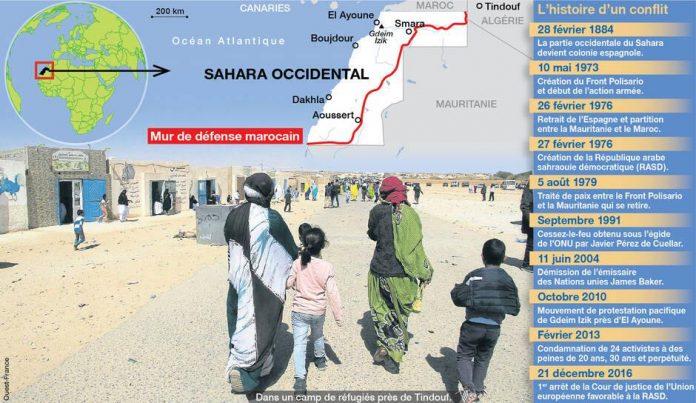 Sensibilisation aux mines/Journée: projection d'un film sur la souffrance du peuple sahraoui face à l'occupation marocaine | Sahara Press Service