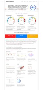 Startseite DiskursBarometer