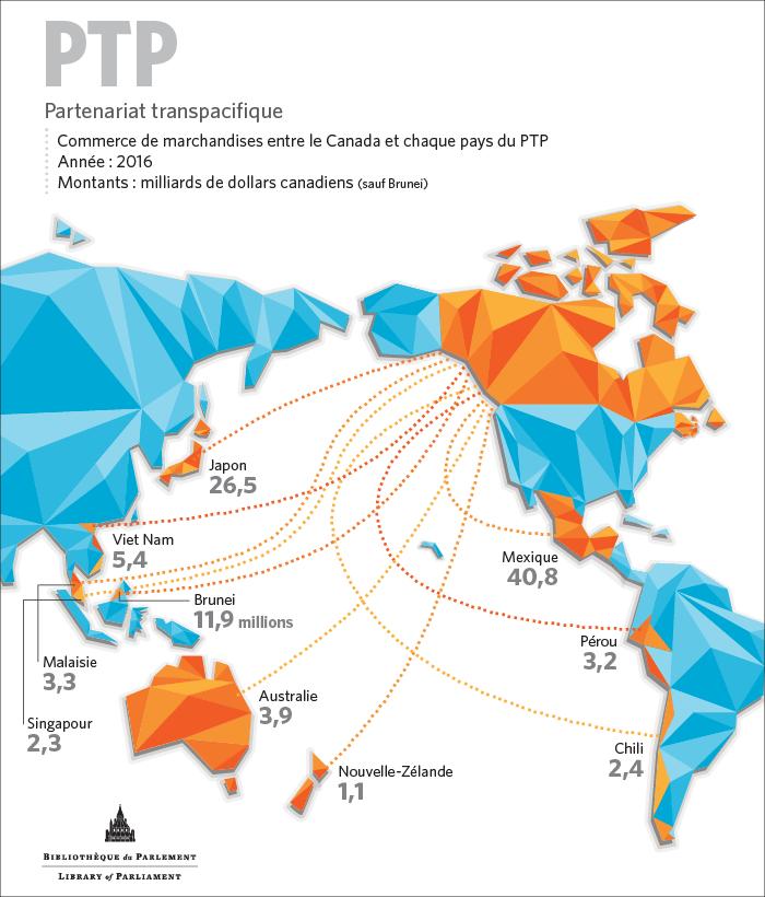 Ceci est une carte qui montre le commerce de marchandises entre le Canada et chaque pays du PTP.