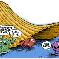 """The """"3-second Rule"""" experiment"""