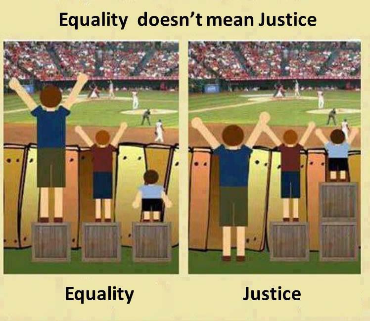 Equality Doesnt Mean Justice >> Equality Doesn T Mean Justice N A H
