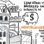 """Changing Educational Paradigms"""