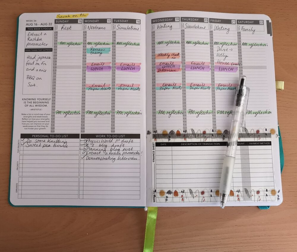 A photo of a weekly planner spread