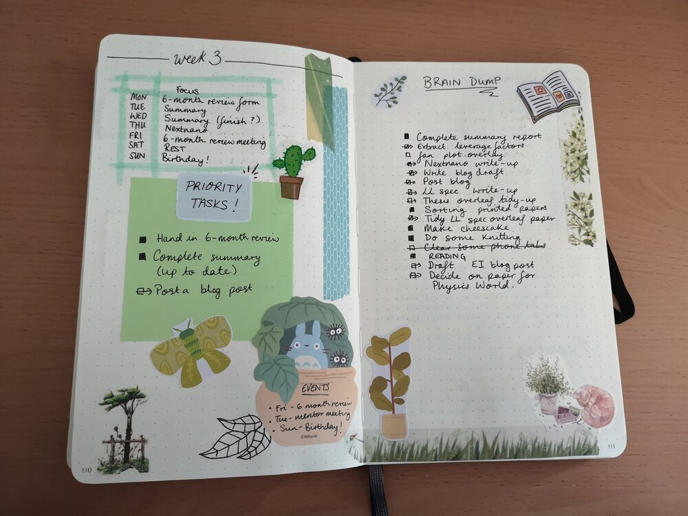 A photo of a bullet journal weekly spread and brain dump