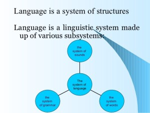 Why Language Is A System of Systems