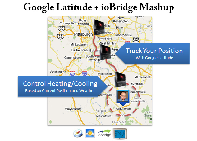 Google Latitude and ioBridge Mashup