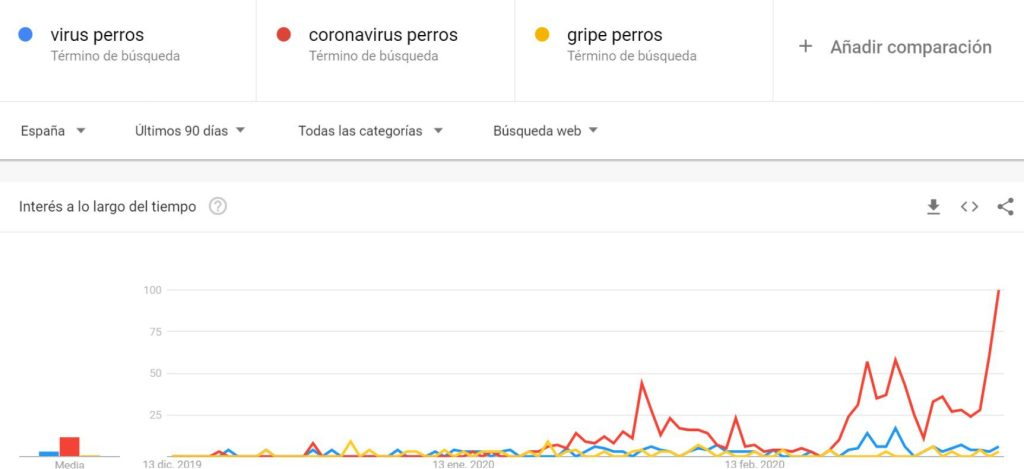 tendencia_google _trends