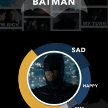Batman still (Tenor)