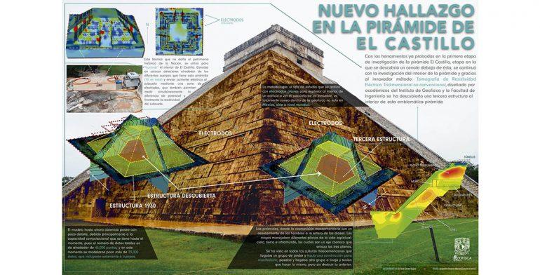 piramide-kukulkan-770x392