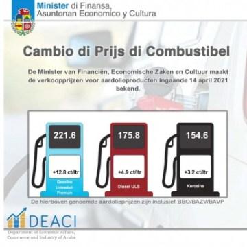 Cambio di prijs di producto petrolero pa 14 di april 2021