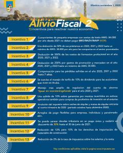 Ministra Xiomara Maduro anexa incentivos al Alivio Fiscal 2 para reactivar la economía de Aruba