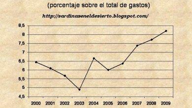 Photo of EL ENORME GASTO DE MACRI EN LA RECOLECCIÓN DE RESIDUOS