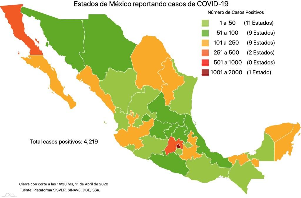 #COVID19 México, positivos, negativos, sospechosos y defunciones por estado al 11 de abril 2020 2