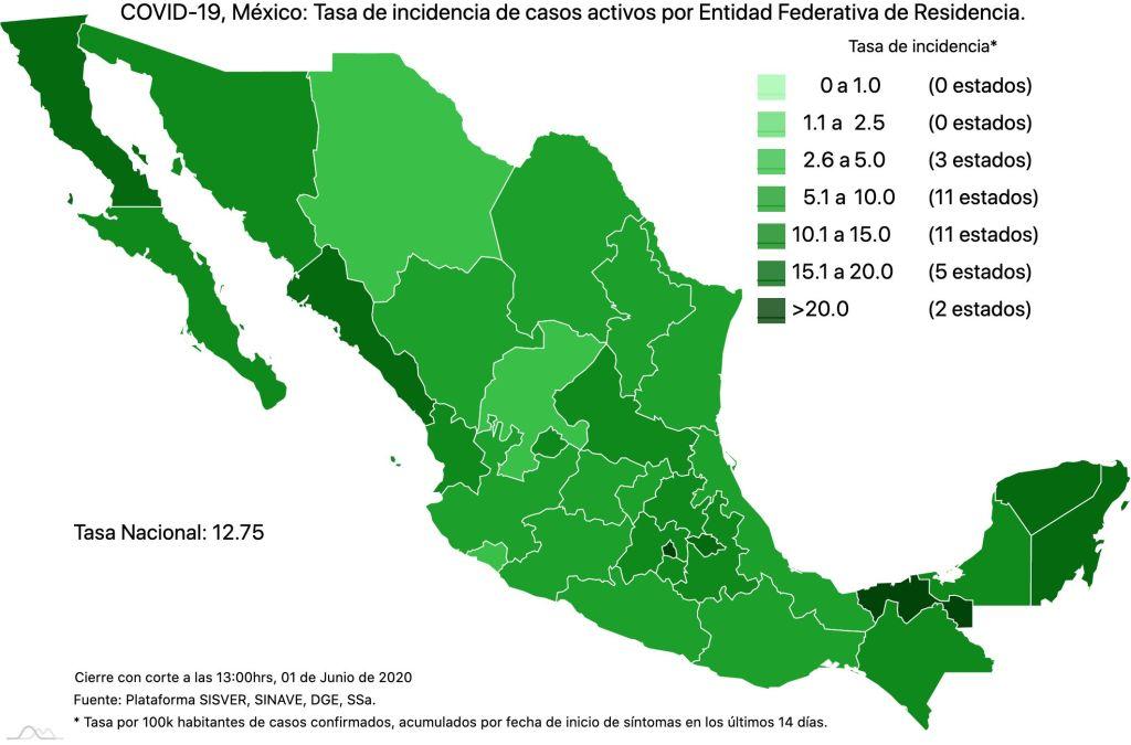 #COVID19 en México 1 de junio 2020, casos defunciones, activos y tasa de incidencia nacional y por estado 4