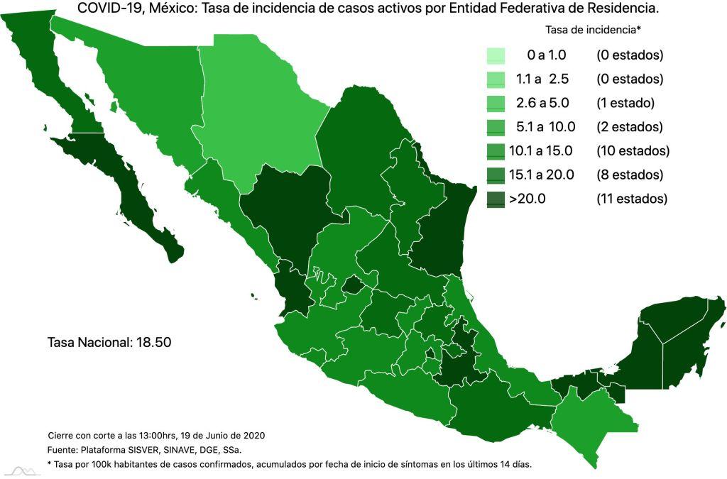 COVID19 en México 19 de junio 2020, casos defunciones, activos y tasa de incidencia nacional y por estado 6