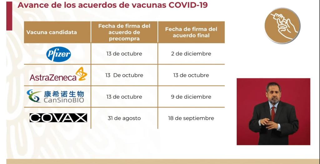 """""""En el momento en que Cofepris autorice, tendríamos en total cinco vacunas en fase 3 en México"""": Ebrard 4"""