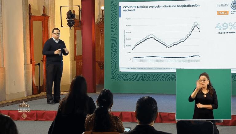 México suma 166 mil 731 muertes por Covid-19 1