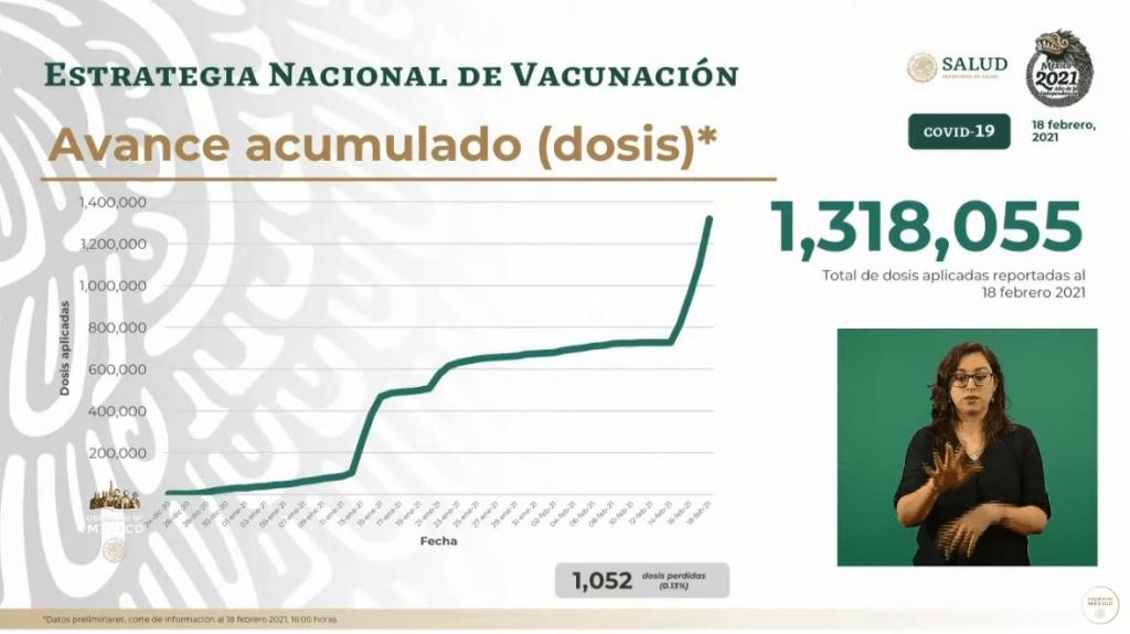 México suma 178 mil 108 muertes por Covid-19 5