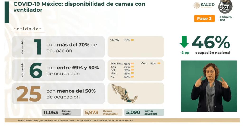 """""""Tenemos hoy más vacunados qué casos activos y esto ya es positivo"""", López-Gatell acerca de vacunación Covid-19 6"""