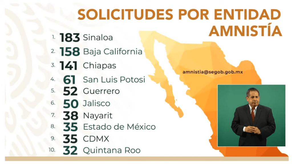 En México se ha preliberado a 3, 332 reclusos en medio de la pandemia 5
