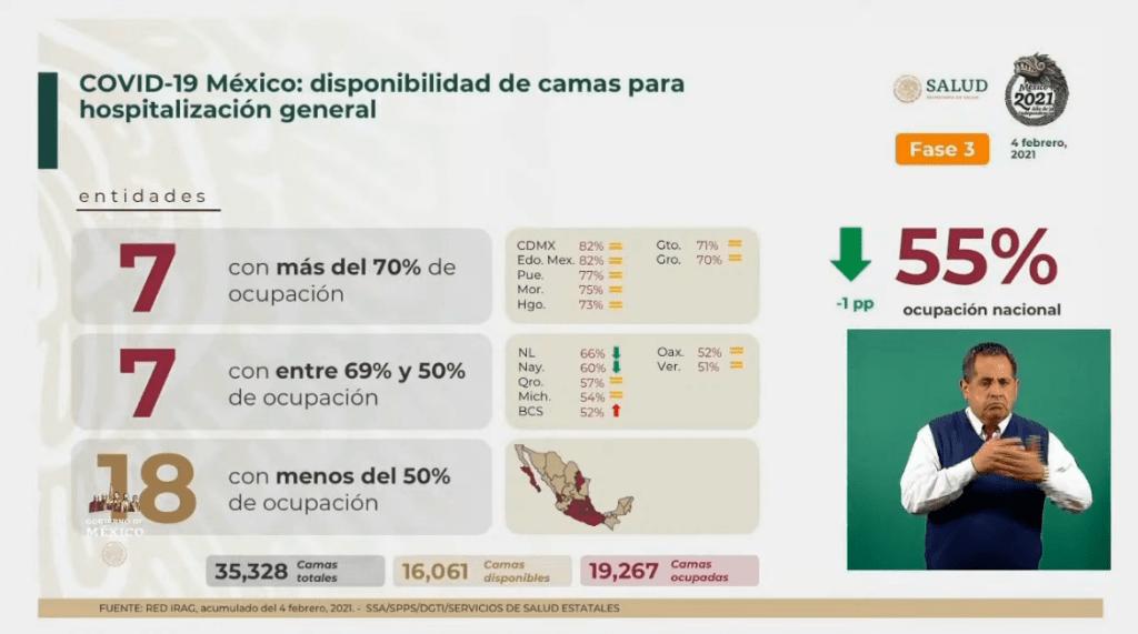 México alcanza las 162 mil 922 muertes por Covid-19 5
