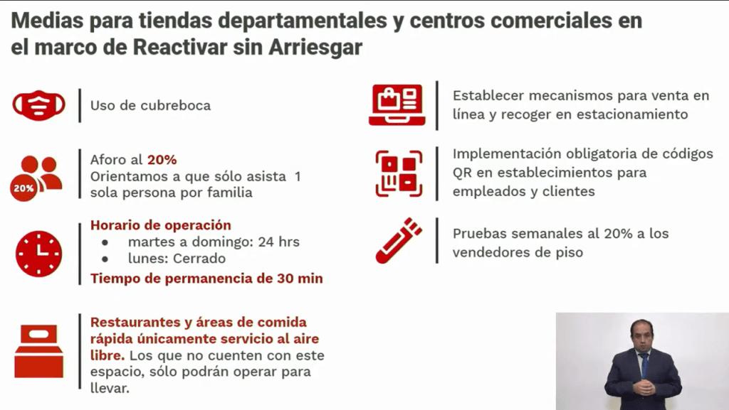 CDMX continúa en semáforo rojo la próxima semana. Anuncian nuevas medidas para restaurantes y centros comerciales 7