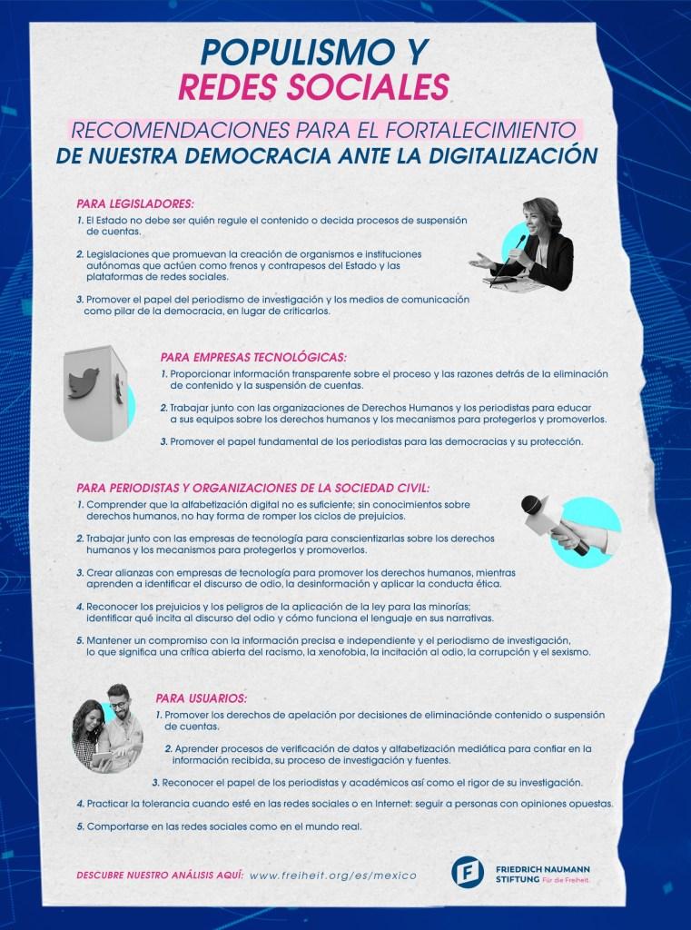 Cinco puntos para ejercer tu poder ciudadano en el mundo digital. 6
