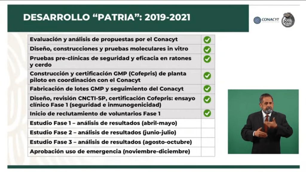 """""""Patria"""", la vacuna mexicana contra Covid-19 iniciará pruebas en humanos: Conacyt 4"""