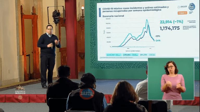 México suma 204 mil 399 muertes por Covid-19 1