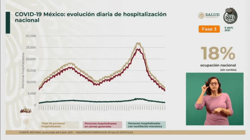 México suma 204 mil 399 muertes por Covid-19 5