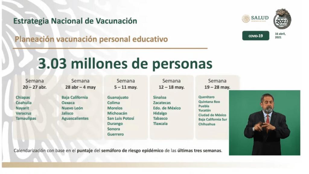 Personal educativo de Chiapas, Coahuila, Nayarit, Veracruz y Tamaulipas, serán los primeros en recibir vacunación contra Covid-19 4