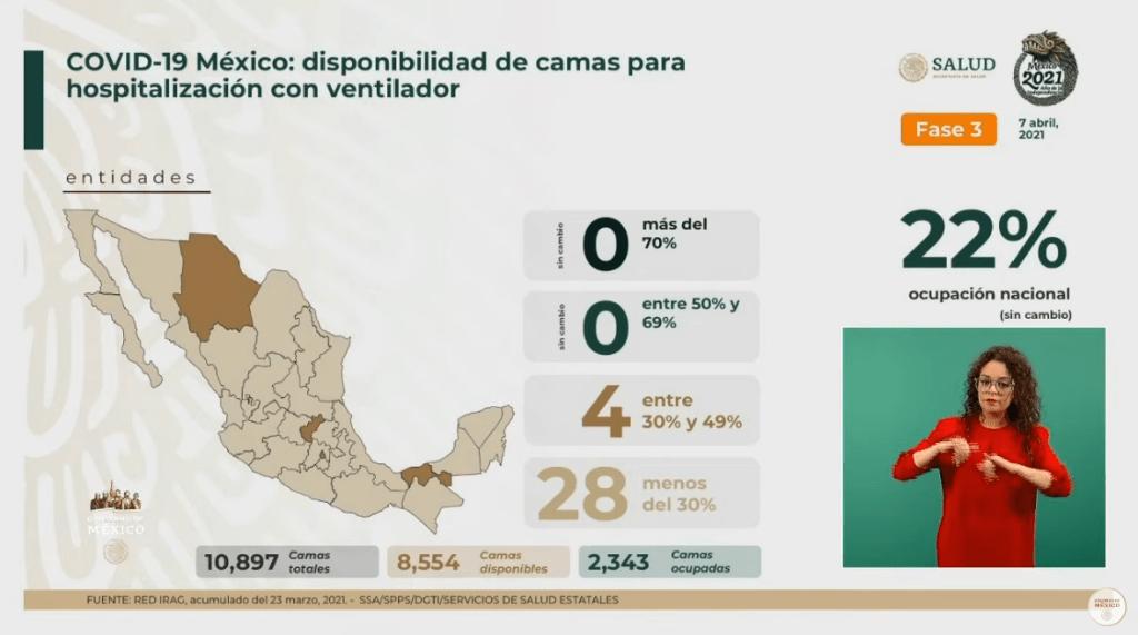 México suma 205 mil 598 muertes por Covid-19 8