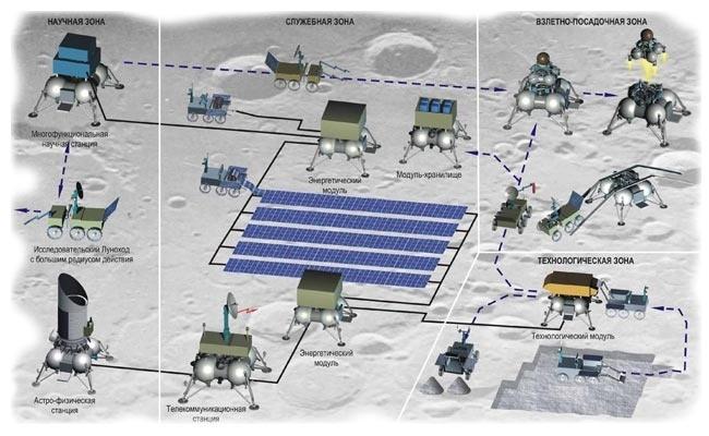 8e6a8be31a229b213cafae60019138de - Rusia construirá una base en la Luna