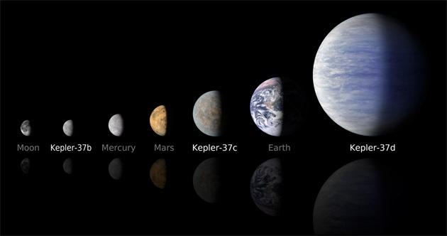833cb7b8d4faef1124c12c2fcc377ccd - Hallan el planeta más pequeño descubierto hasta ahora, poco mayor que la Luna