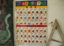 d3e7b69241e09704760f3d24d7a12d1e - 7 consejos para aprender idiomas más fácil y rápido