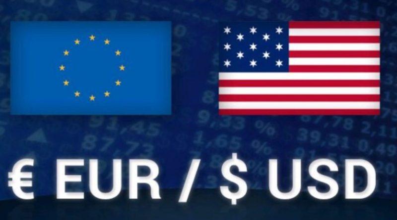 Turbio futuro a corto plazo para el Euro/Dólar