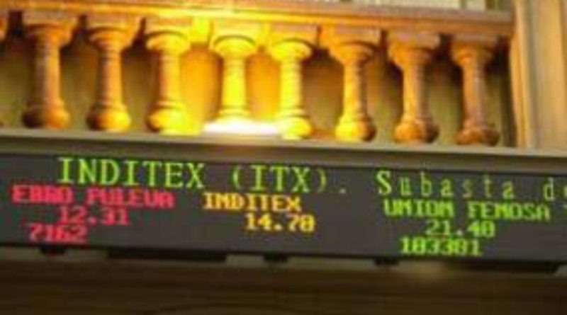 Inditex Bolsa