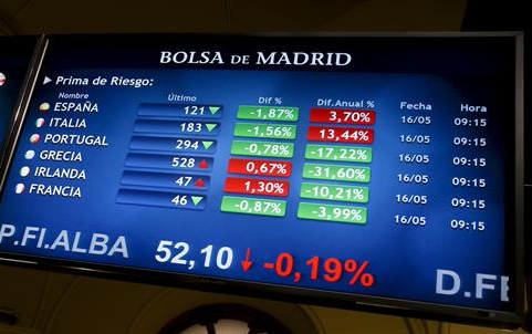 La prima de riesgo española sube a 128 puntos básicos
