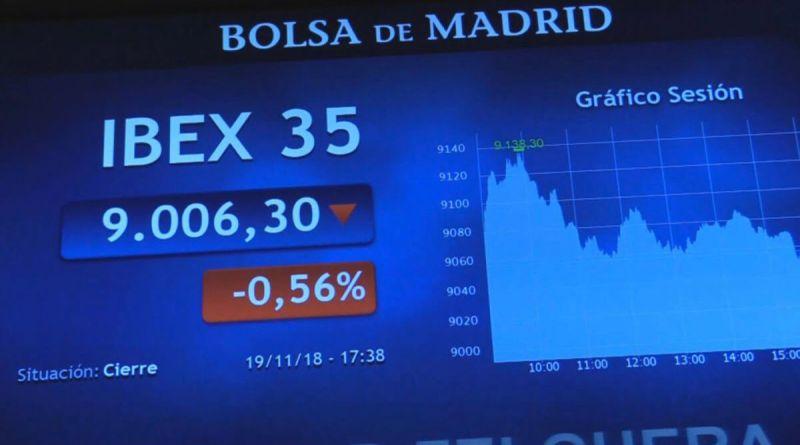 El Ibex 35 baja mas del 3% en la semana